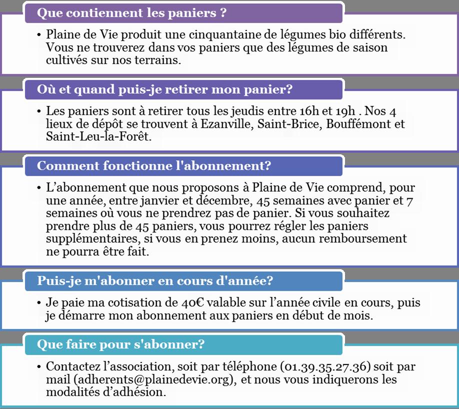 FAQ site internet